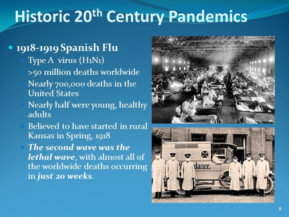 Historic 20th Century Pandemics