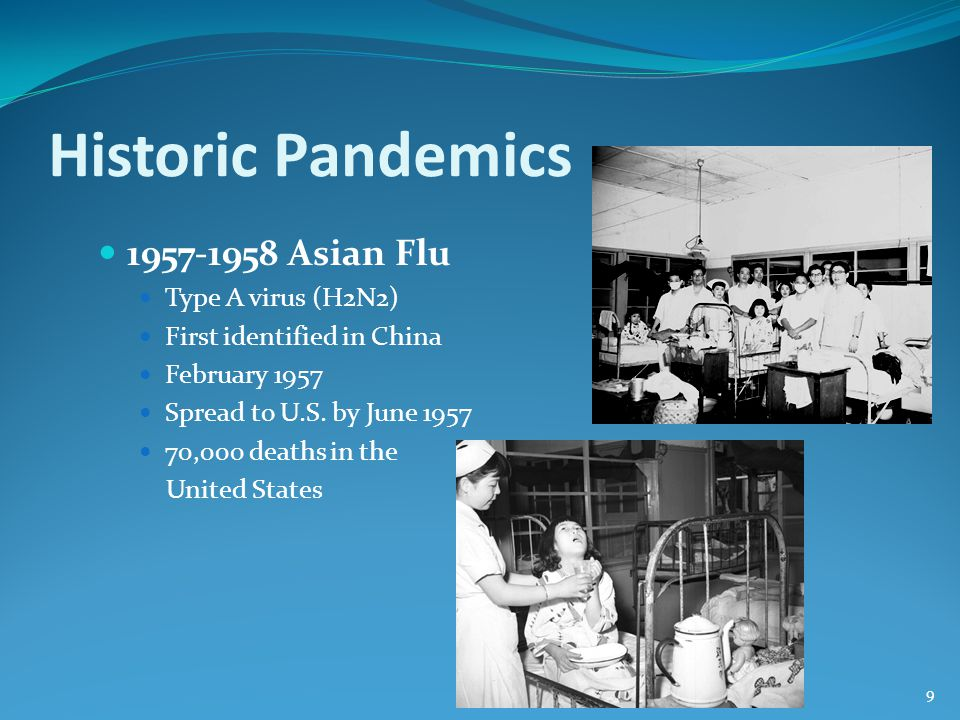 Historic Pandemics 1957-1958 Asian Flu Type A virus (H2N2)