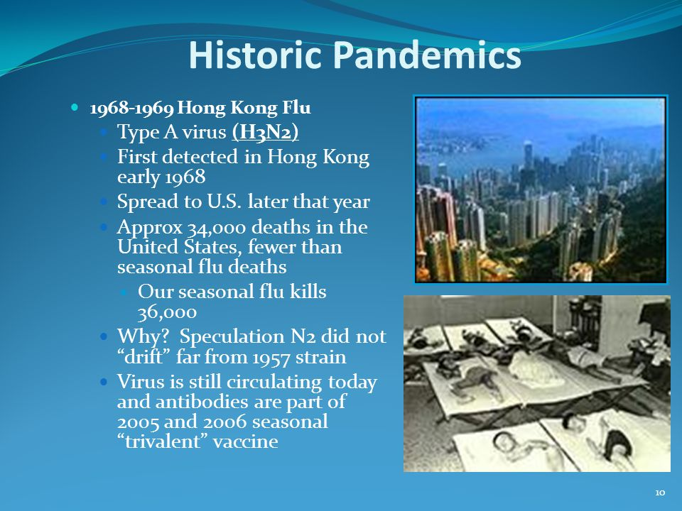 Historic Pandemics Type A virus (H3N2)