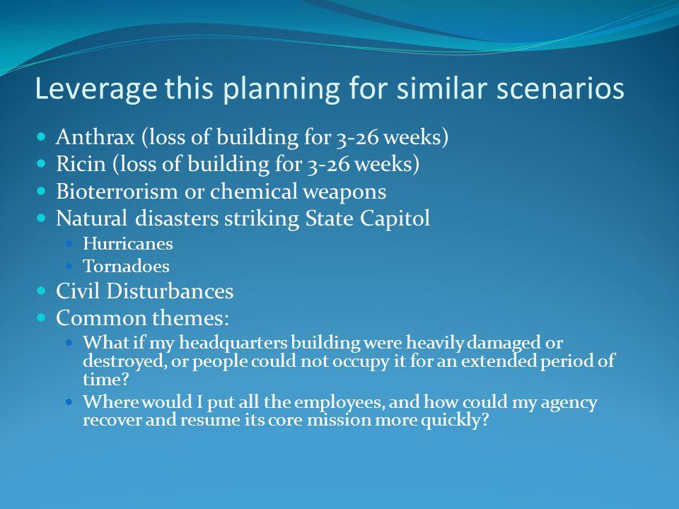 Leverage this planning for similar scenarios