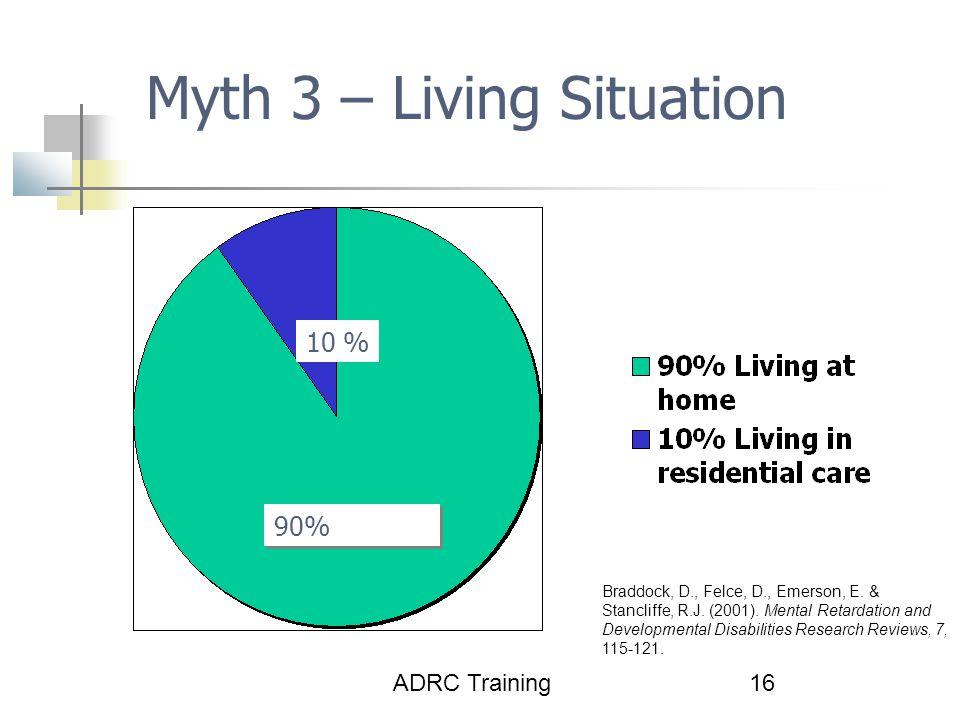 Myth 3 – Living Situation