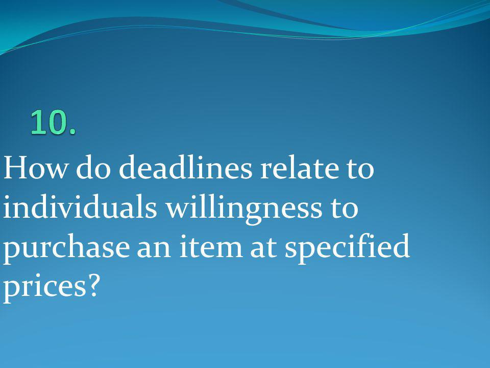 10. How do deadlines relate to individuals willingness to purchase an item at specified prices