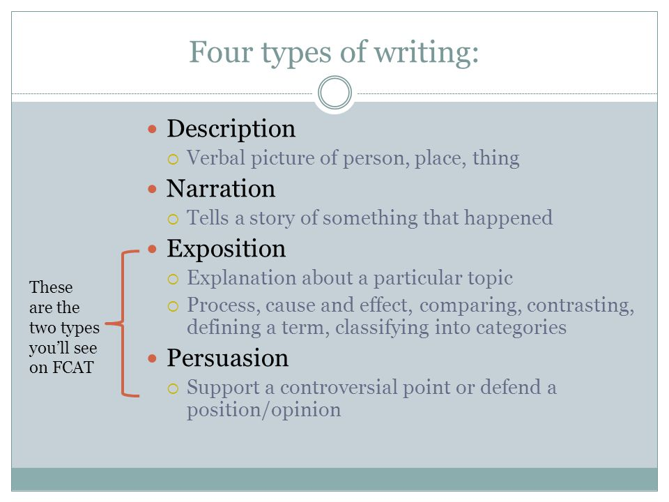 three types of writing essays Online writing lab types of academic essays most essays written in an academic setting fall into one of four categories, or modes: exposition, narration.