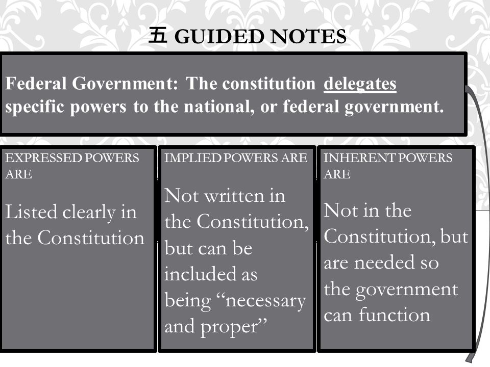 Listed clearly in the Constitution