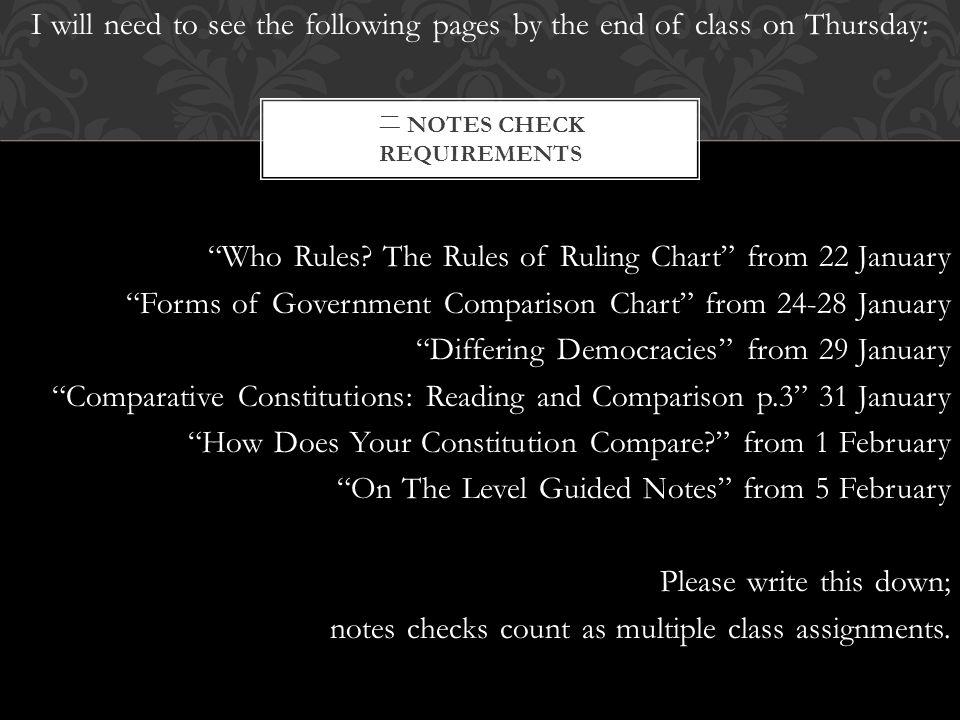 二 Notes Check Requirements