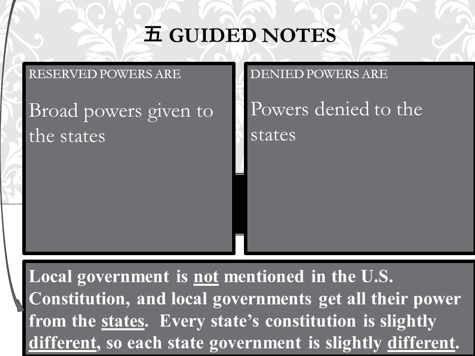 Broad powers given to the states Powers denied to the states