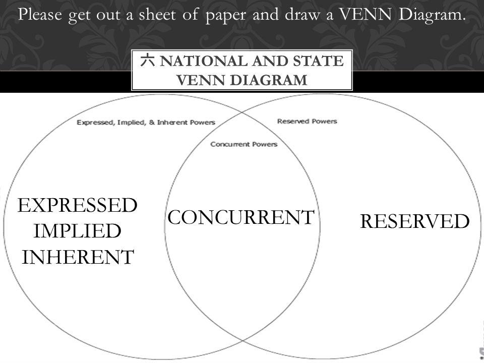 六 National And State VENN diagram