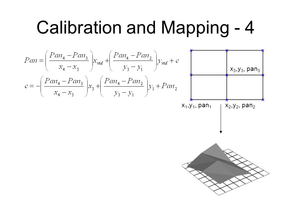 Calibration and Mapping - 4