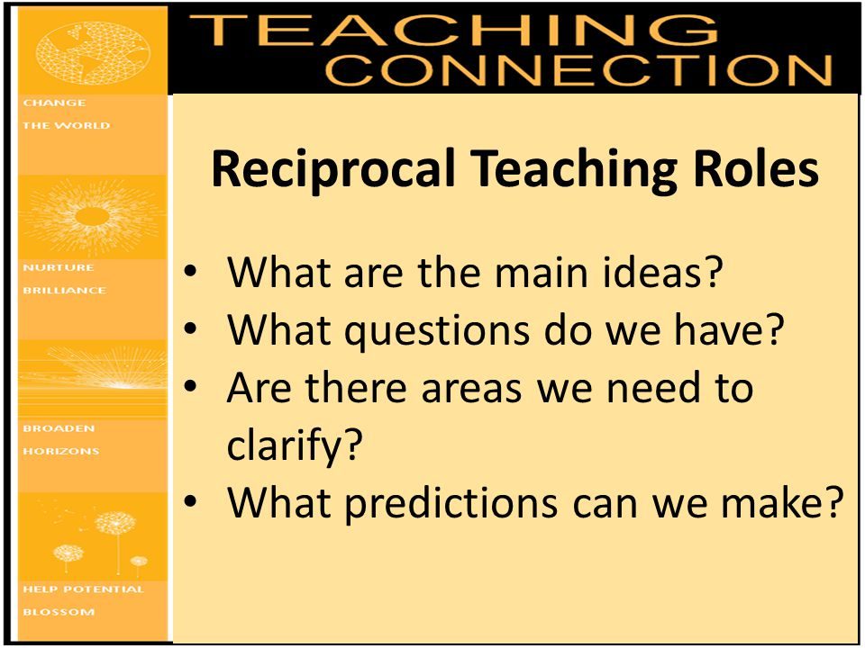 Reciprocal Teaching Roles