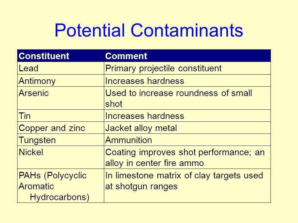 Potential Contaminants