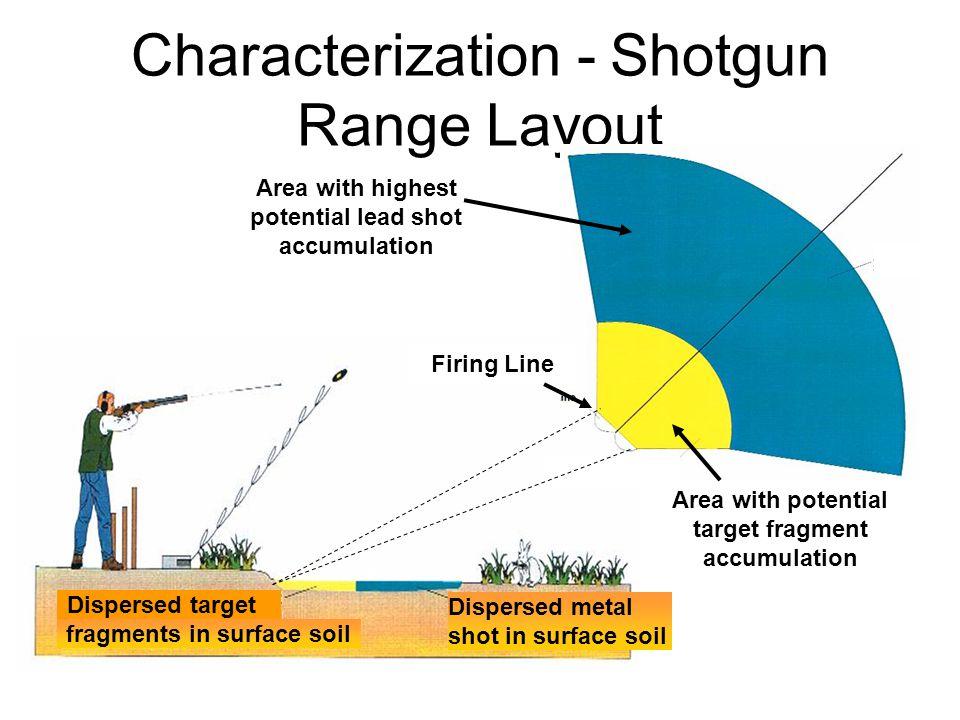 Characterization - Shotgun Range Layout