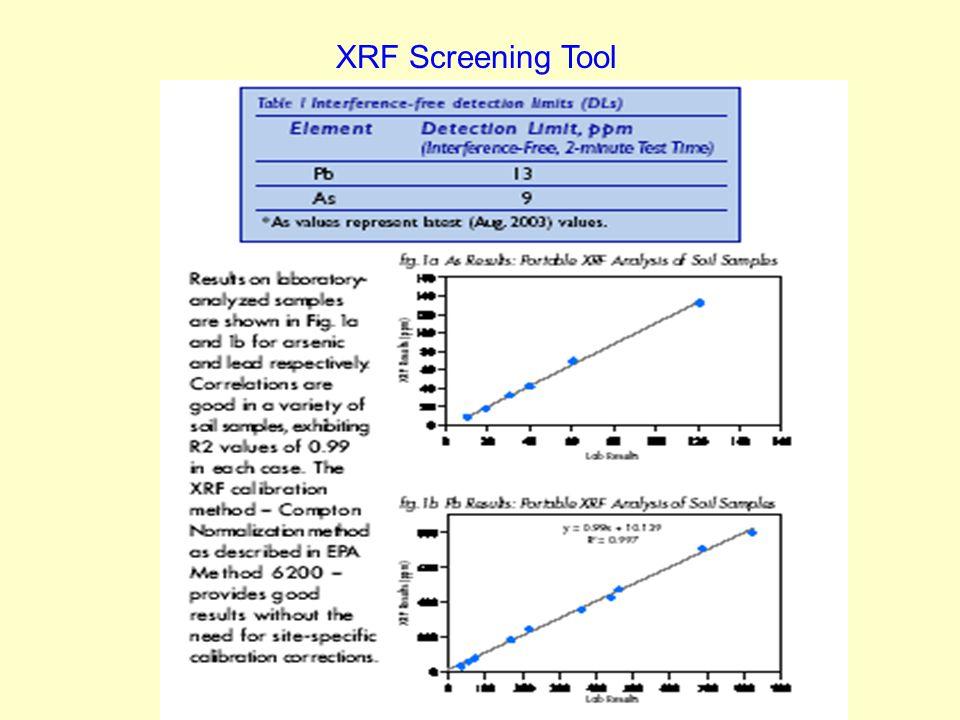 XRF Screening Tool