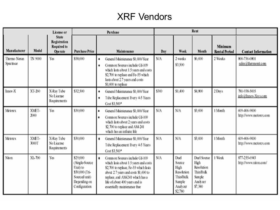 XRF Vendors