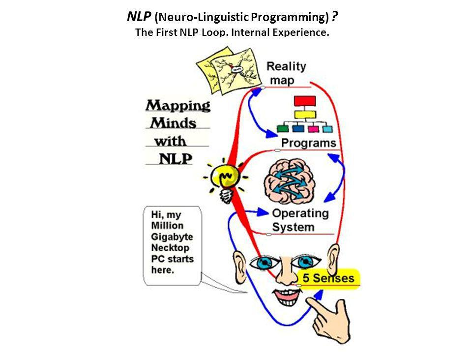 NLP (Neuro-Linguistic Programming). The First NLP Loop
