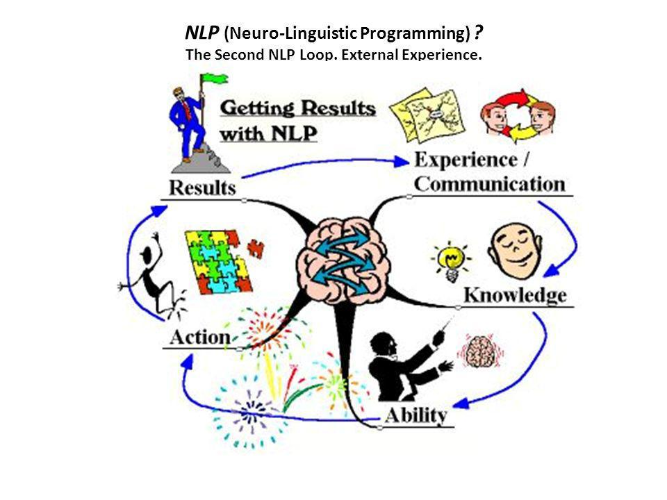 NLP (Neuro-Linguistic Programming). The Second NLP Loop