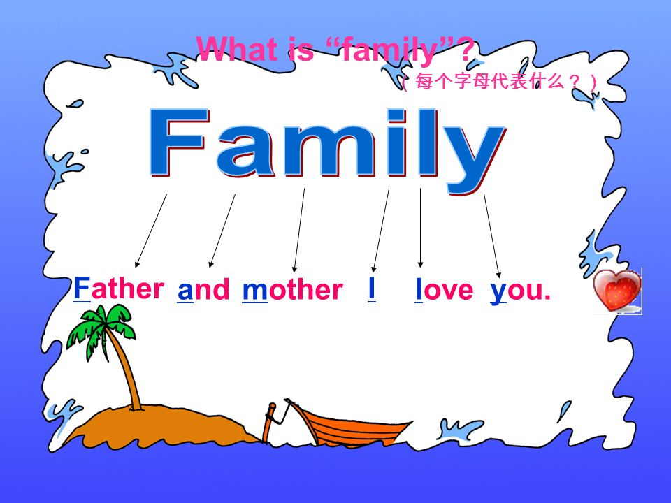 What is family (每个字母代表什么?) Family Father I and mother love you.