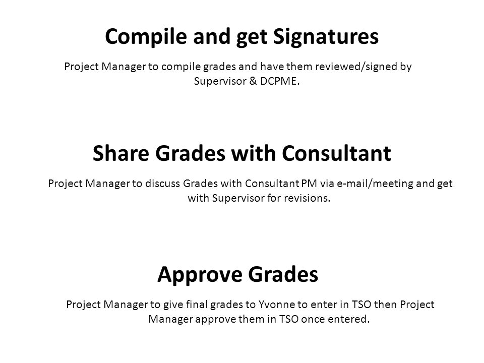 Compile and get Signatures
