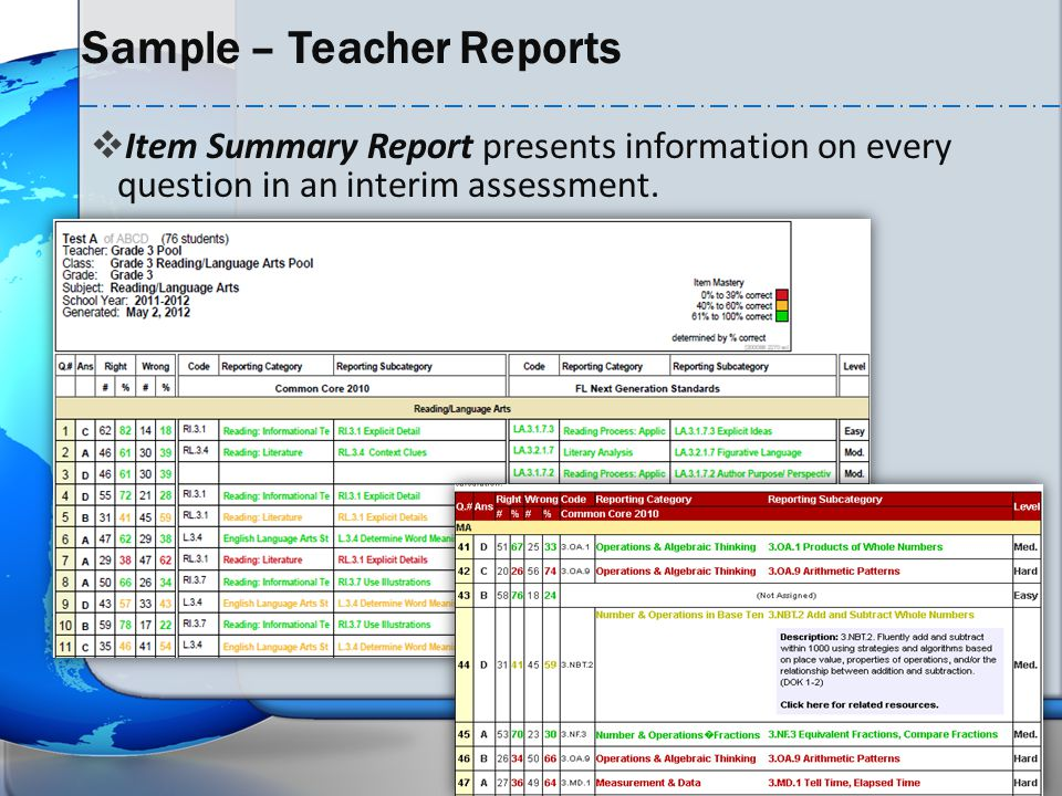 Sample – Teacher Reports