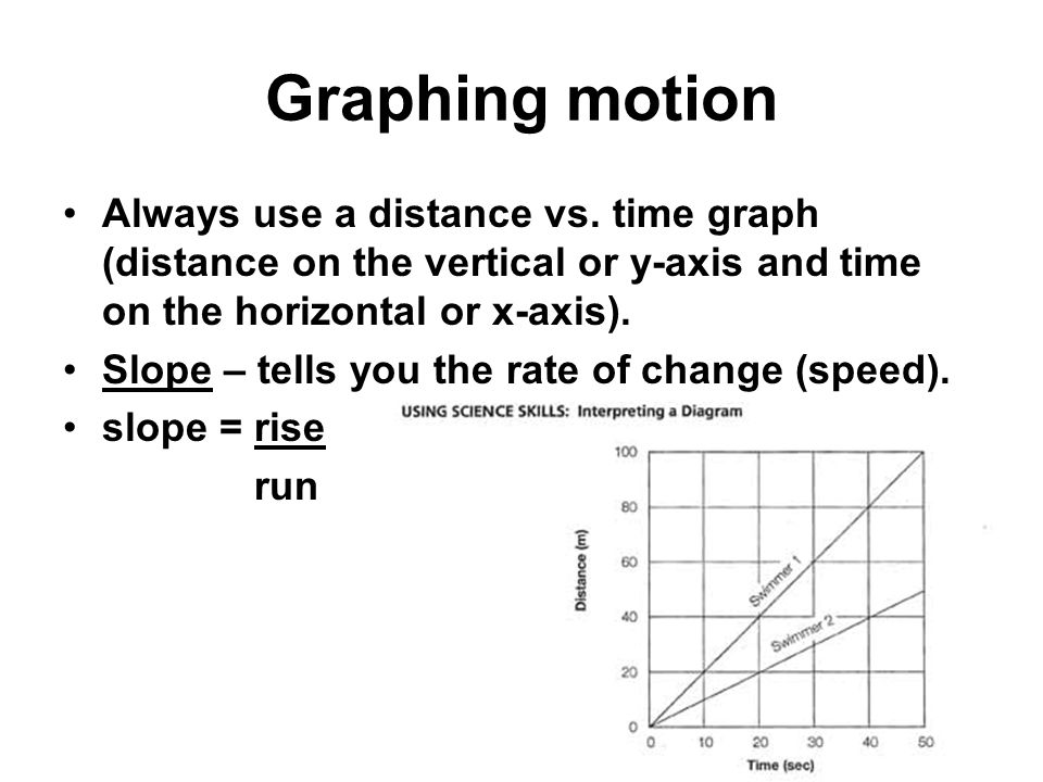 Graphing motion Always use a distance vs. time graph (distance on the vertical or y-axis and time on the horizontal or x-axis).