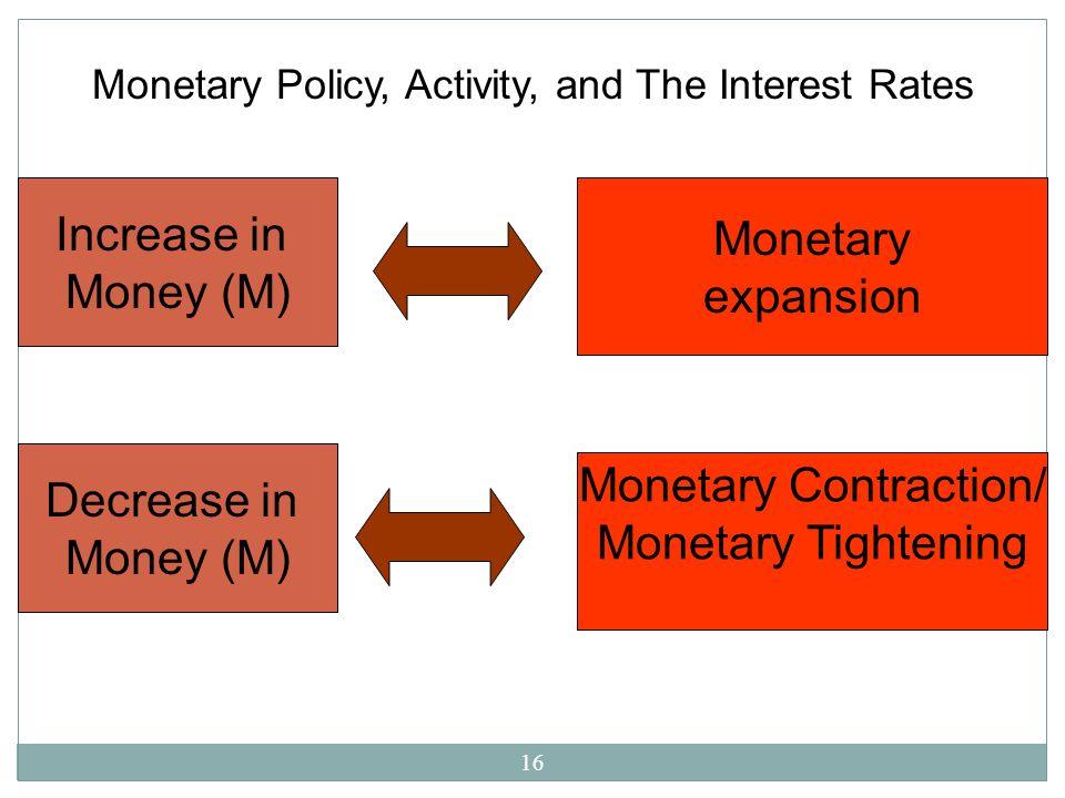 Monetary Contraction/ Monetary Tightening