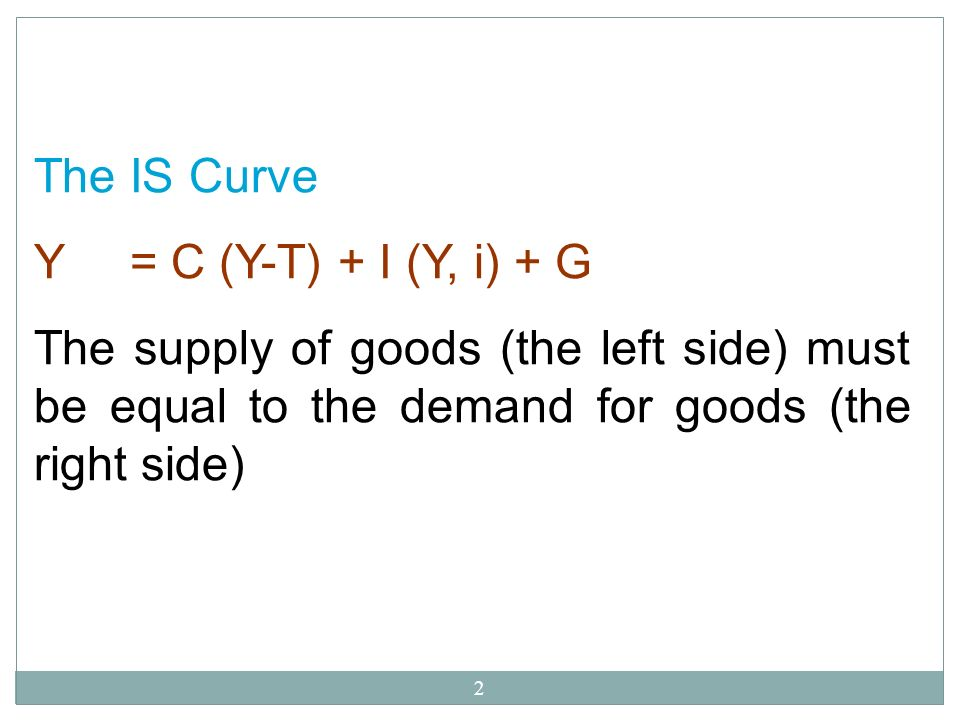 The IS Curve Y = C (Y-T) + I (Y, i) + G.