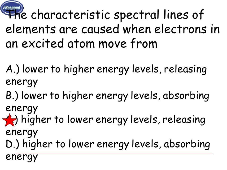 The characteristic spectral lines of elements are caused when electrons in an excited atom move from