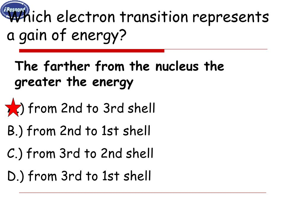 Which electron transition represents a gain of energy