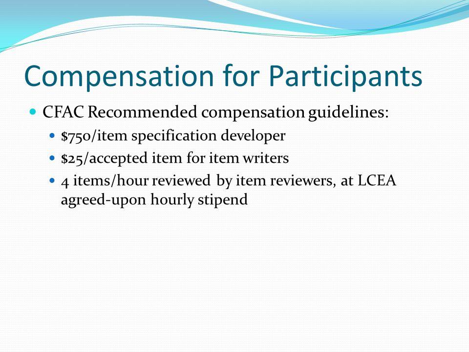 Compensation for Participants