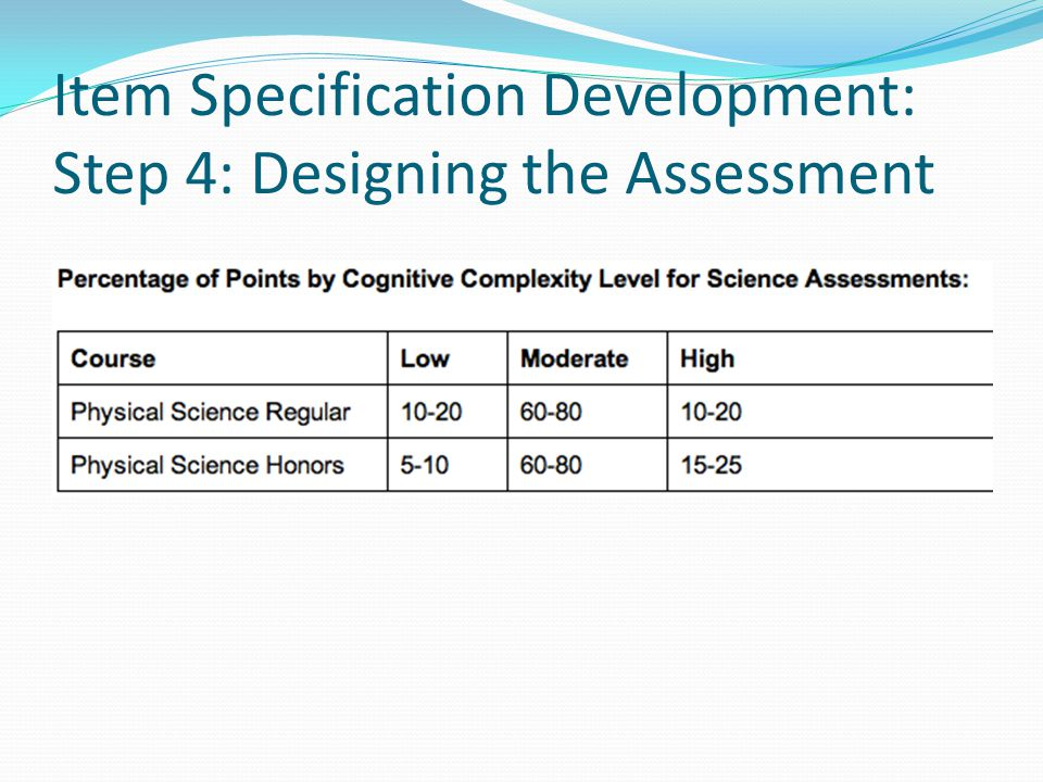 Item Specification Development: Step 4: Designing the Assessment