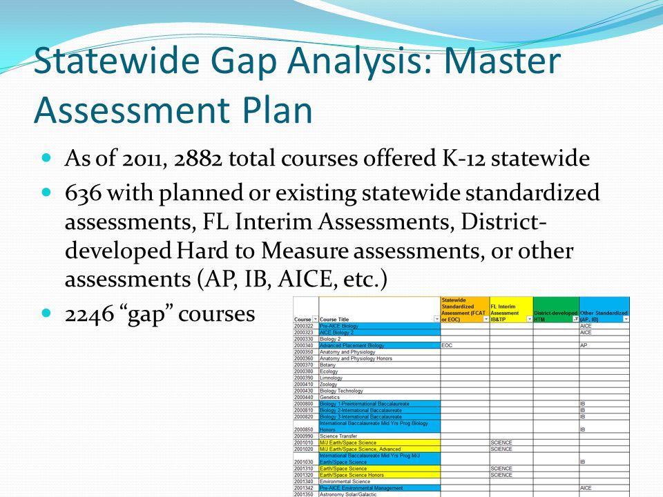 Statewide Gap Analysis: Master Assessment Plan