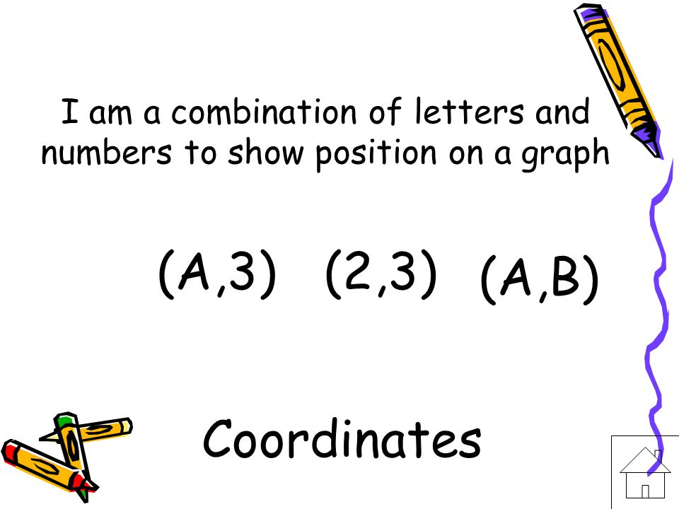 I am a combination of letters and numbers to show position on a graph