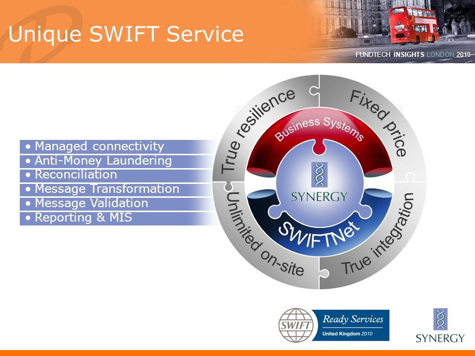 Business Systems SWIFTNet True integration True resilience Fixed price