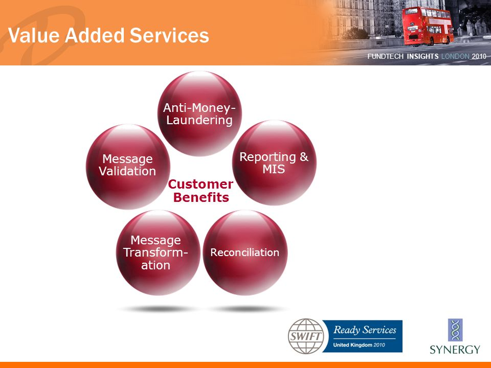 Value Added Services Customer Benefits Anti-Money-Laundering