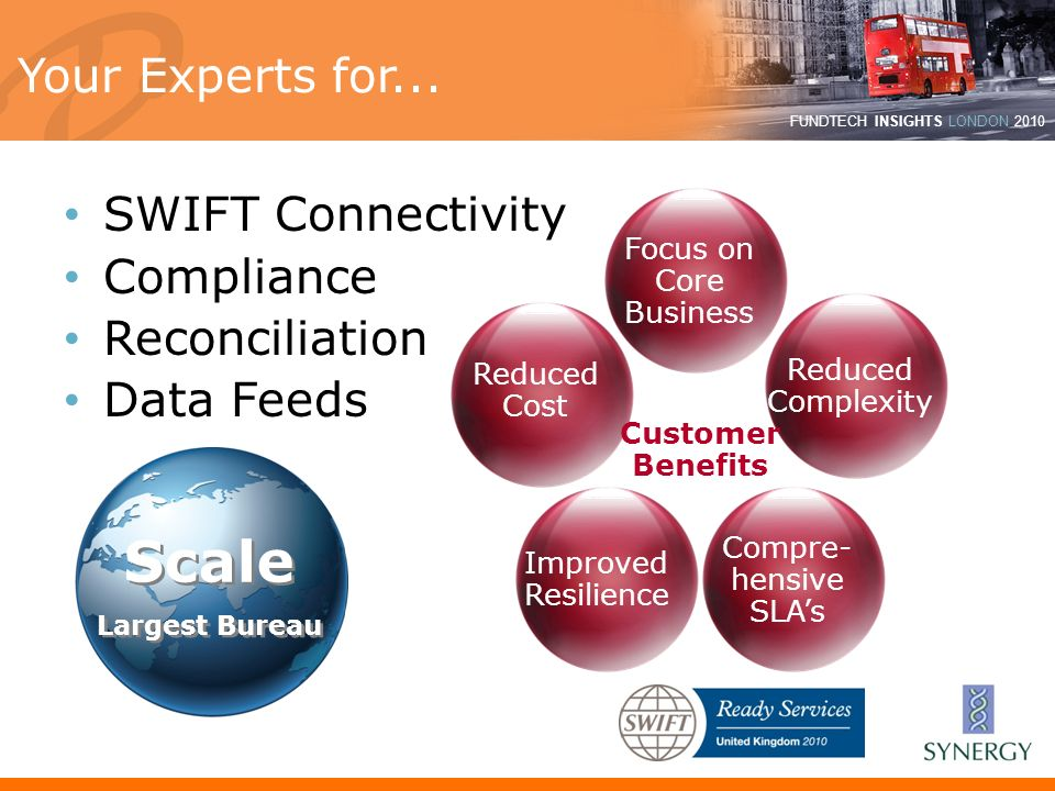 Scale Your Experts for... SWIFT Connectivity Compliance Reconciliation