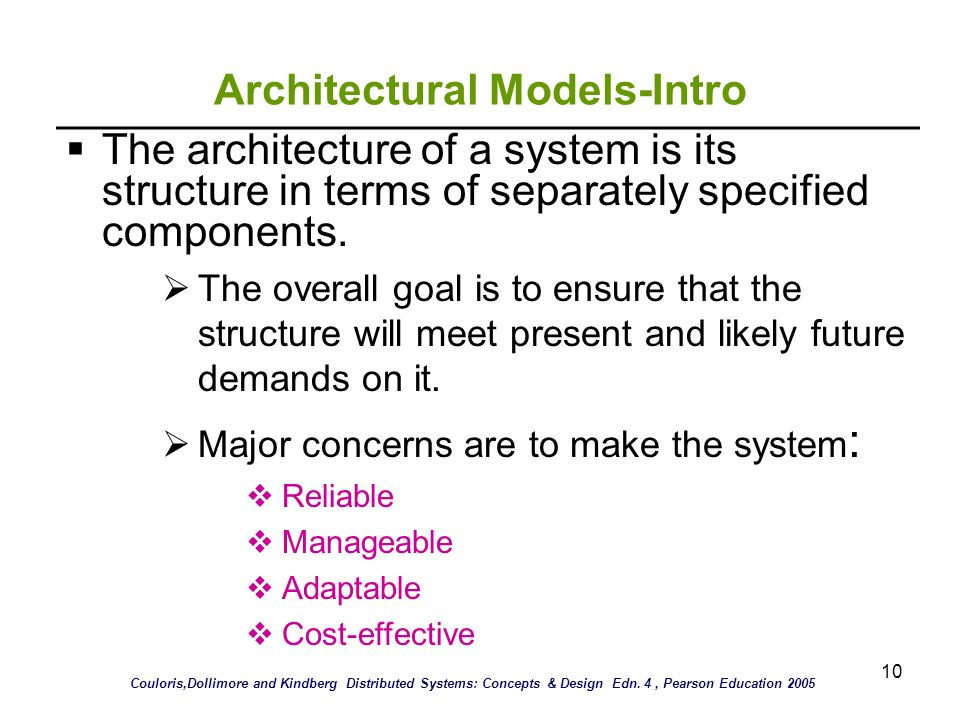 Architectural Models-Intro
