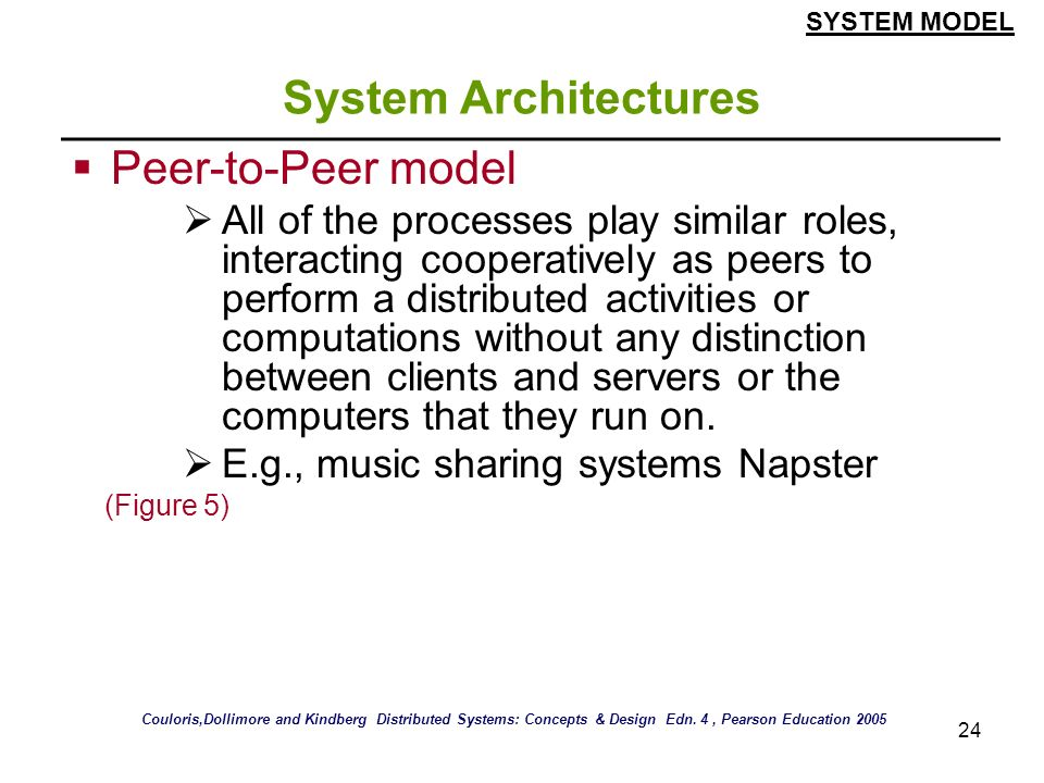 System Architectures Peer-to-Peer model