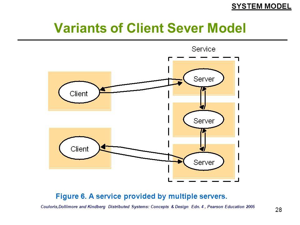 Variants of Client Sever Model
