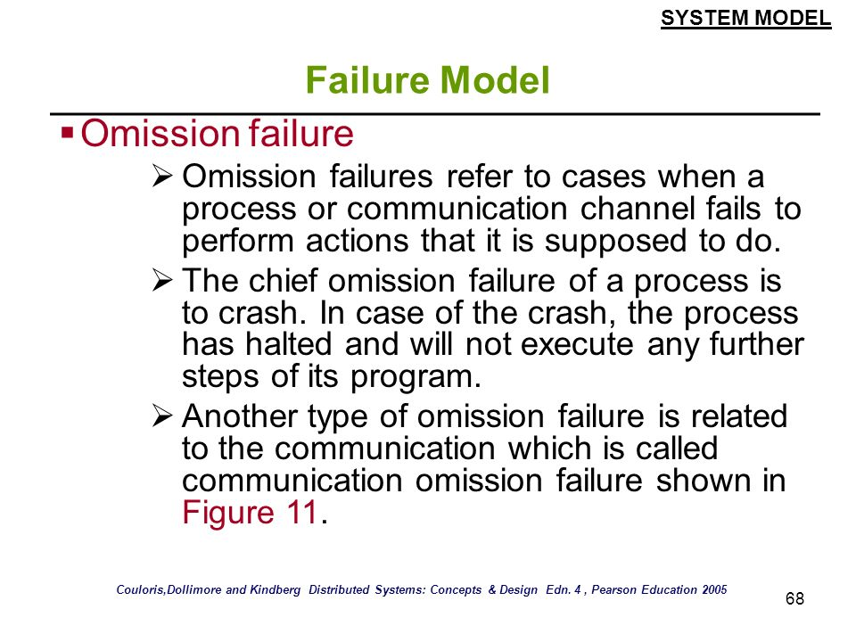 Failure Model Omission failure