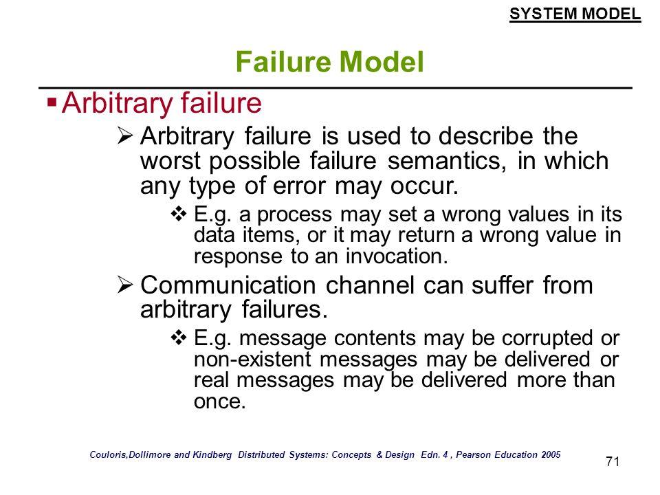 Failure Model Arbitrary failure