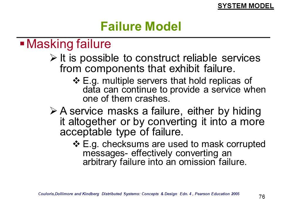 Failure Model Masking failure