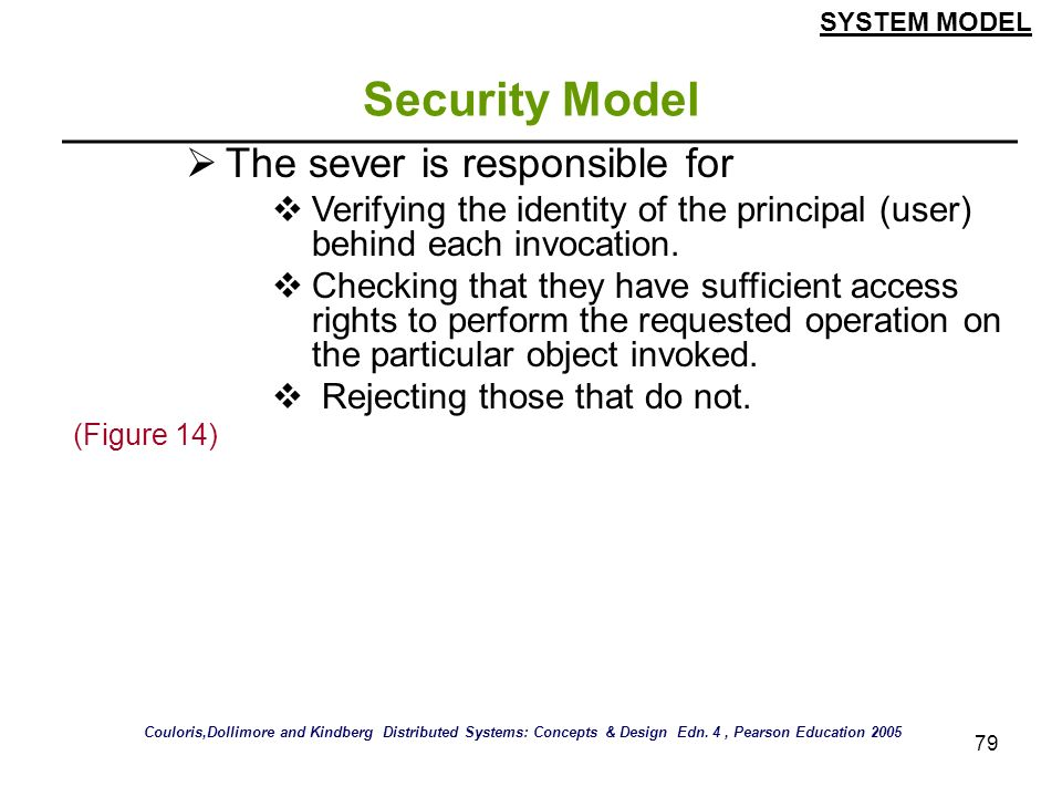 Security Model The sever is responsible for
