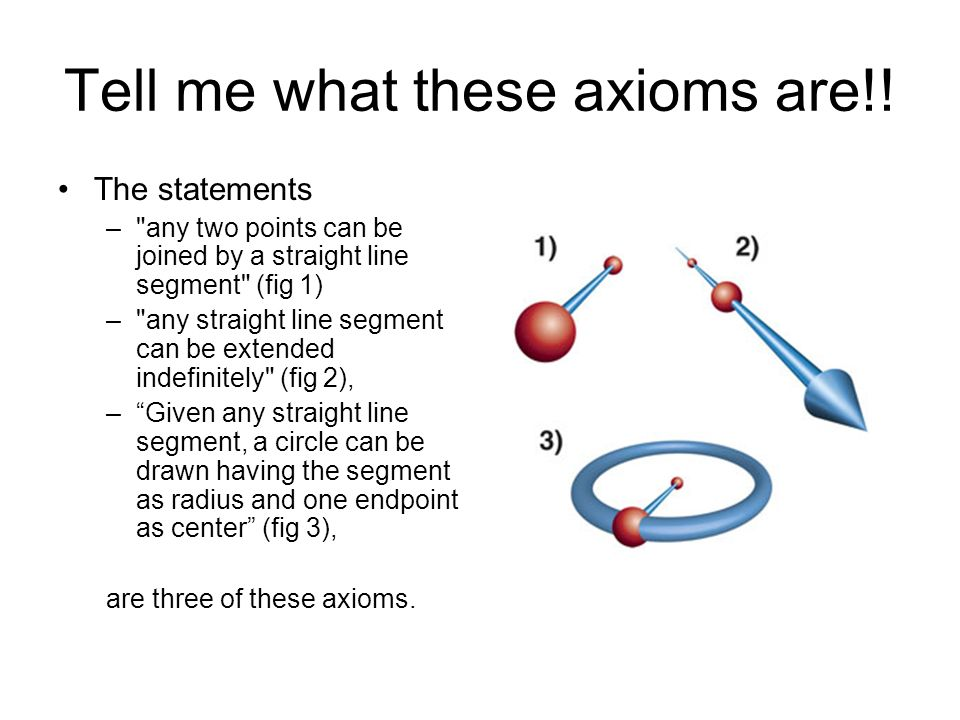 Tell me what these axioms are!!