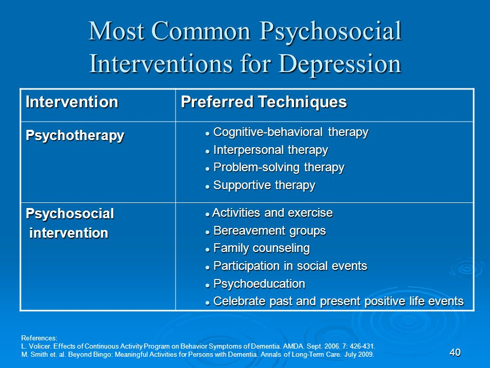 Most Common Psychosocial Interventions for Depression