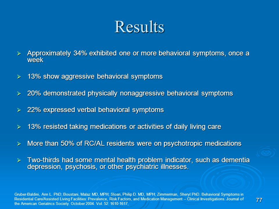 Results Approximately 34% exhibited one or more behavioral symptoms, once a week. 13% show aggressive behavioral symptoms.