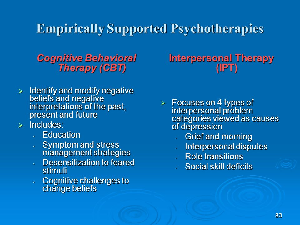 Empirically Supported Psychotherapies