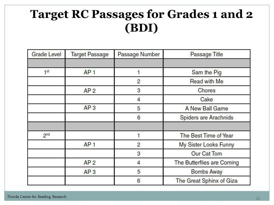 Target RC Passages for Grades 1 and 2 (BDI)