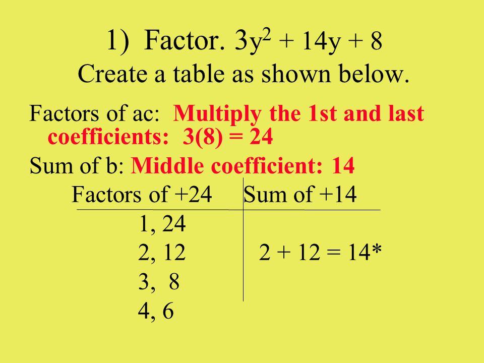 1) Factor. 3y2 + 14y + 8 Create a table as shown below.
