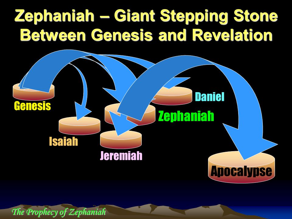 Zephaniah – Giant Stepping Stone Between Genesis and Revelation