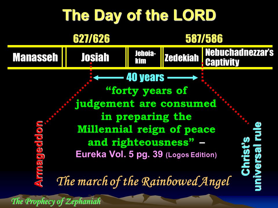Christ's universal rule The march of the Rainbowed Angel