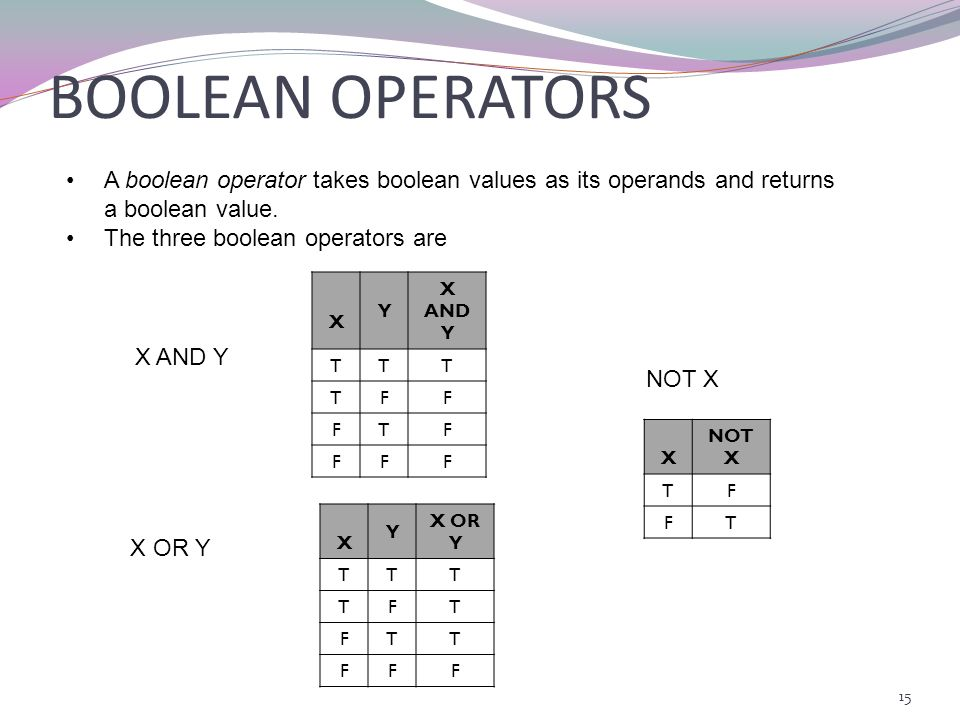 BOOLEAN OPERATORS A boolean operator takes boolean values as its operands and returns a boolean value.